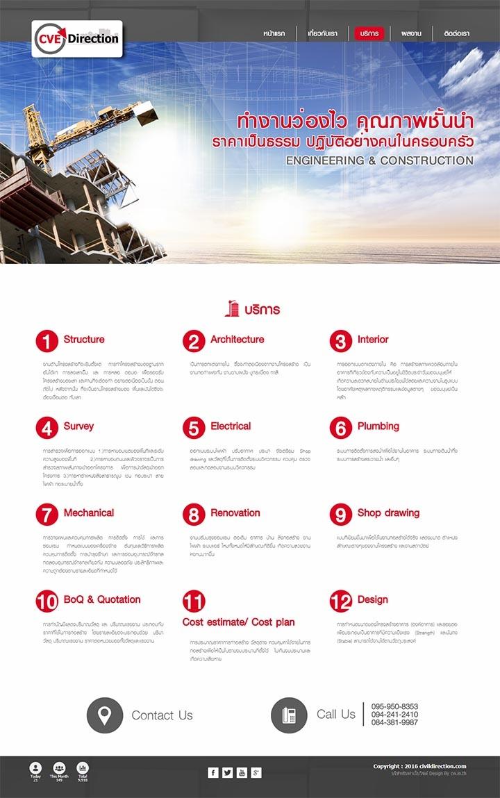 รับทำเว็บไซต์ทีมงานมืออาชีพงานออกแบบและก่อสร้าง